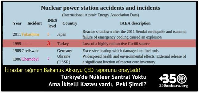 Tr'de Nukleer Kaza