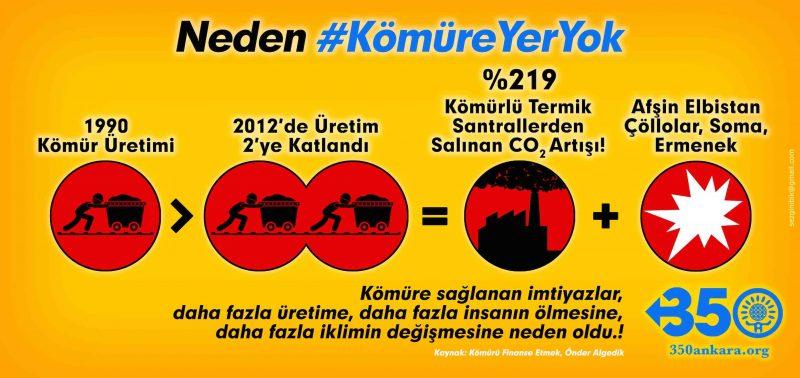 KomureYerYok2