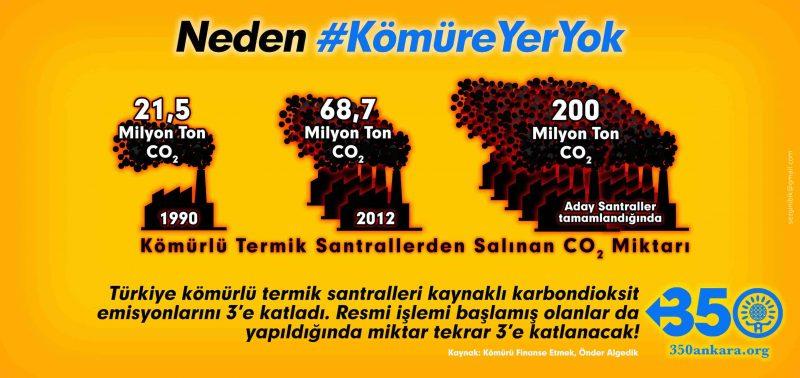 KomureYerYok3